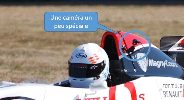 caméra de télémétrie